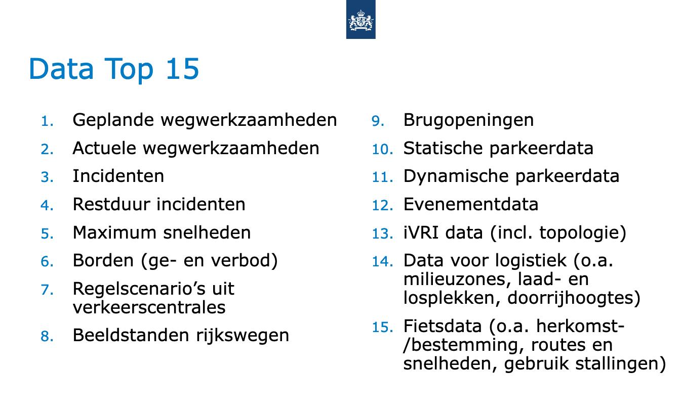 De data top 15