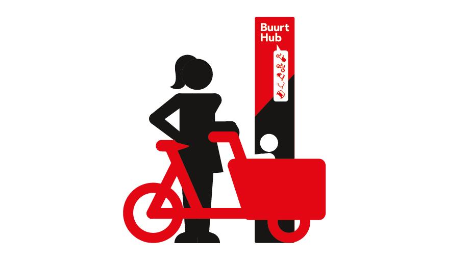 Amsterdam introduceert BuurtHubs